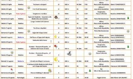 Programme Estivo Escursioni 2019